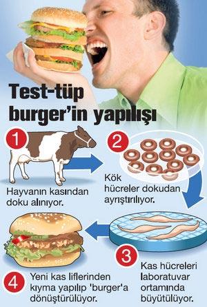 İlk Tüp Burger Ekim'de Tadılacak